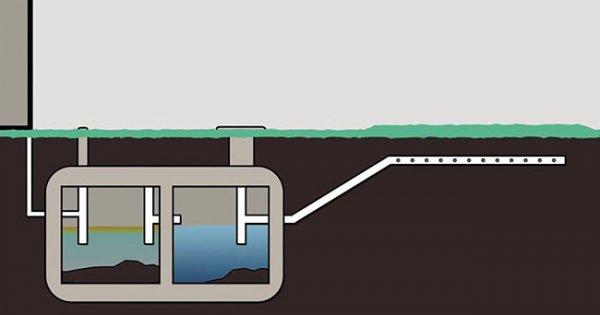 Đường nước thải bể phốt đi qua phòng ngủ có sao không?