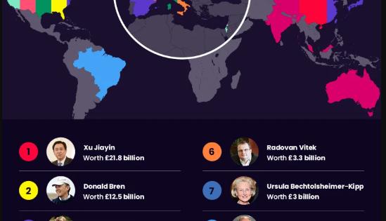 Bản đồ những tỷ phú bất động sản giàu nhất hành tinh